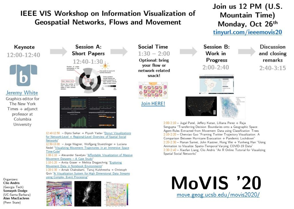 MoVIS 2020 Workshop Schedule